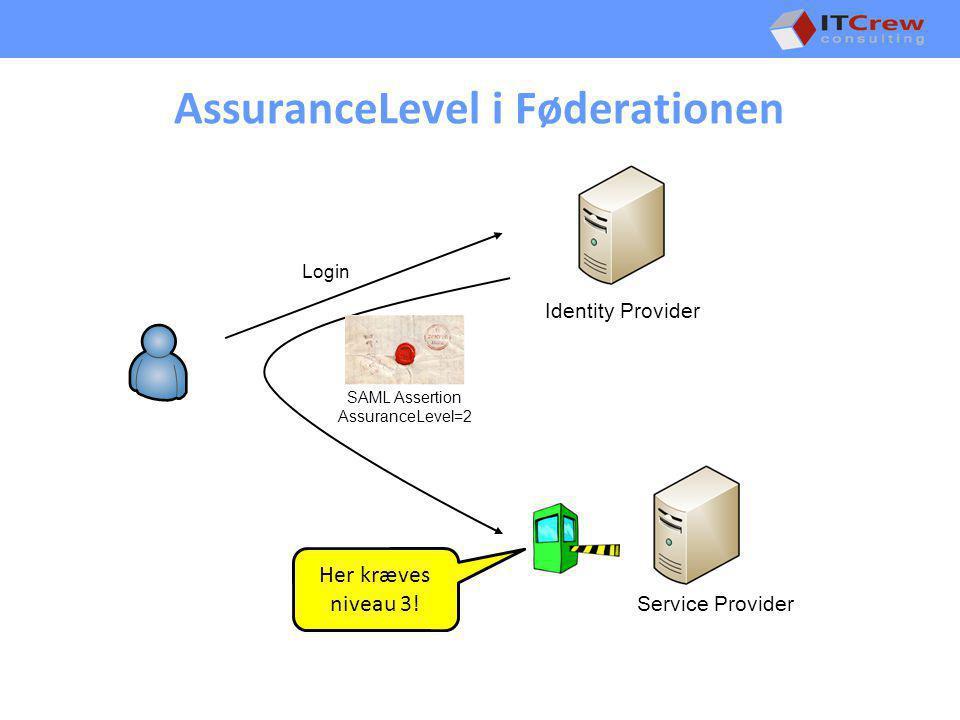 AssuranceLevel i Føderationen Identity Provider Service Provider Login SAML Assertion AssuranceLevel=2 Her kræves niveau 3!