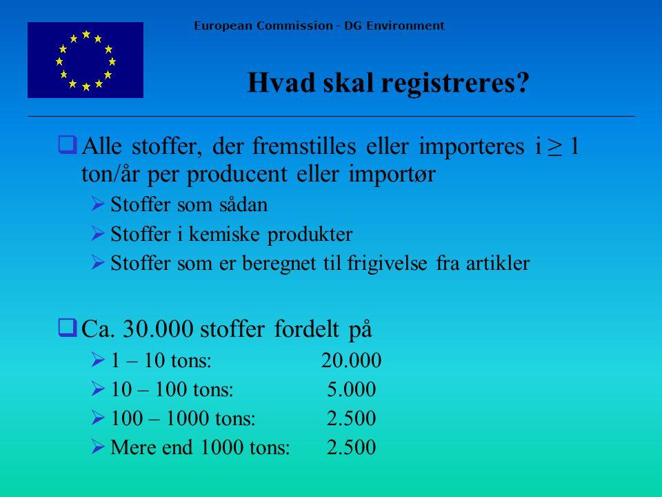 European Commission - DG Environment Hvad skal registreres.