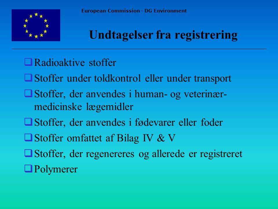European Commission - DG Environment Undtagelser fra registrering  Radioaktive stoffer  Stoffer under toldkontrol eller under transport  Stoffer, der anvendes i human- og veterinær- medicinske lægemidler  Stoffer, der anvendes i fødevarer eller foder  Stoffer omfattet af Bilag IV & V  Stoffer, der regenereres og allerede er registreret  Polymerer