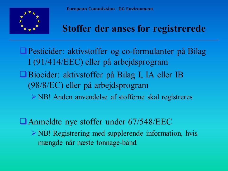 European Commission - DG Environment Stoffer der anses for registrerede  Pesticider: aktivstoffer og co-formulanter på Bilag I (91/414/EEC) eller på arbejdsprogram  Biocider: aktivstoffer på Bilag I, IA eller IB (98/8/EC) eller på arbejdsprogram  NB.