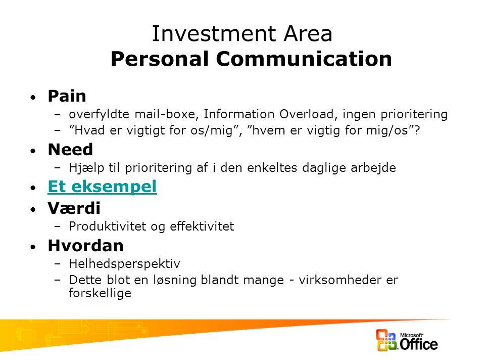 Investment Area Personal Communication Pain –overfyldte mail-boxe, Information Overload, ingen prioritering – Hvad er vigtigt for os/mig , hvem er vigtig for mig/os .