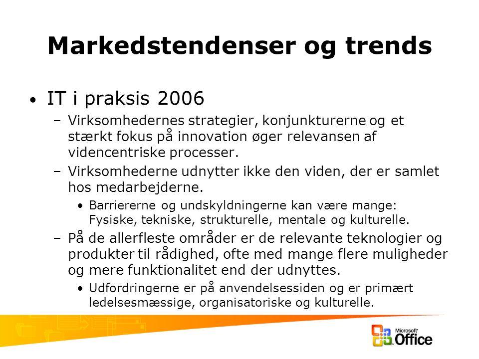 Markedstendenser og trends IT i praksis 2006 –Virksomhedernes strategier, konjunkturerne og et stærkt fokus på innovation øger relevansen af videncentriske processer.