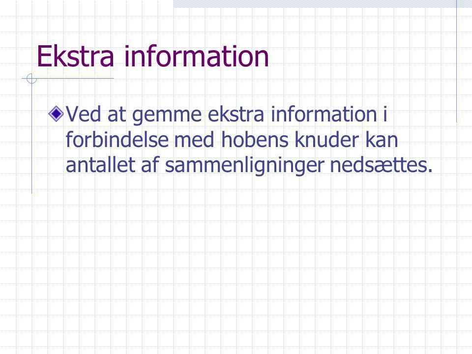 Ekstra information Ved at gemme ekstra information i forbindelse med hobens knuder kan antallet af sammenligninger nedsættes.