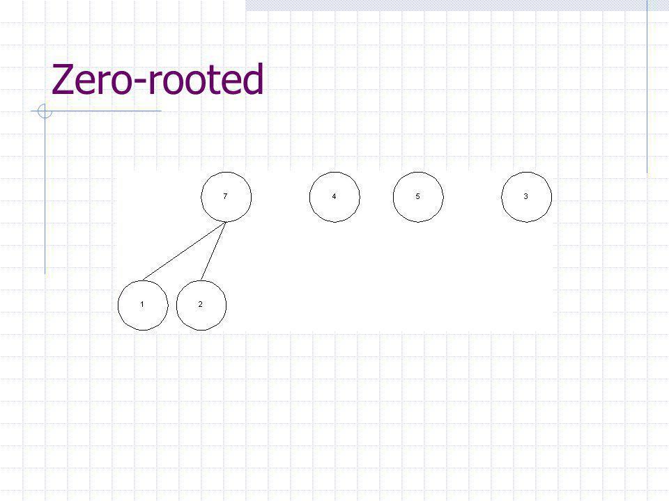 Zero-rooted