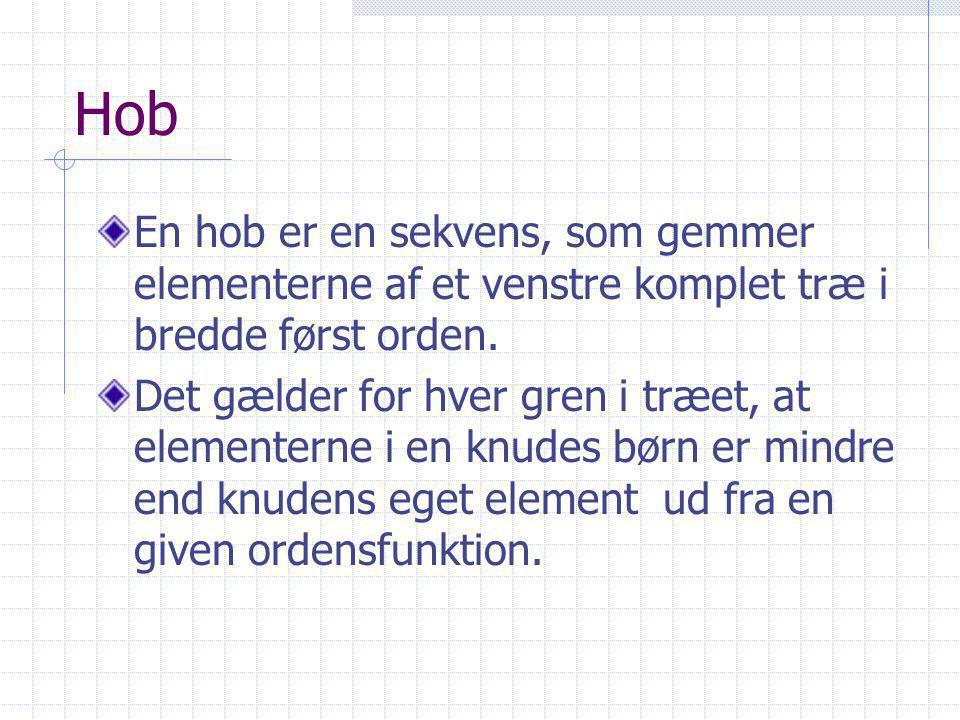 Hob En hob er en sekvens, som gemmer elementerne af et venstre komplet træ i bredde først orden.
