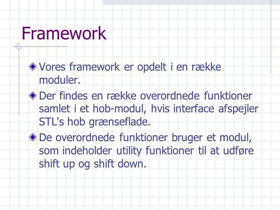 Framework Vores framework er opdelt i en række moduler.