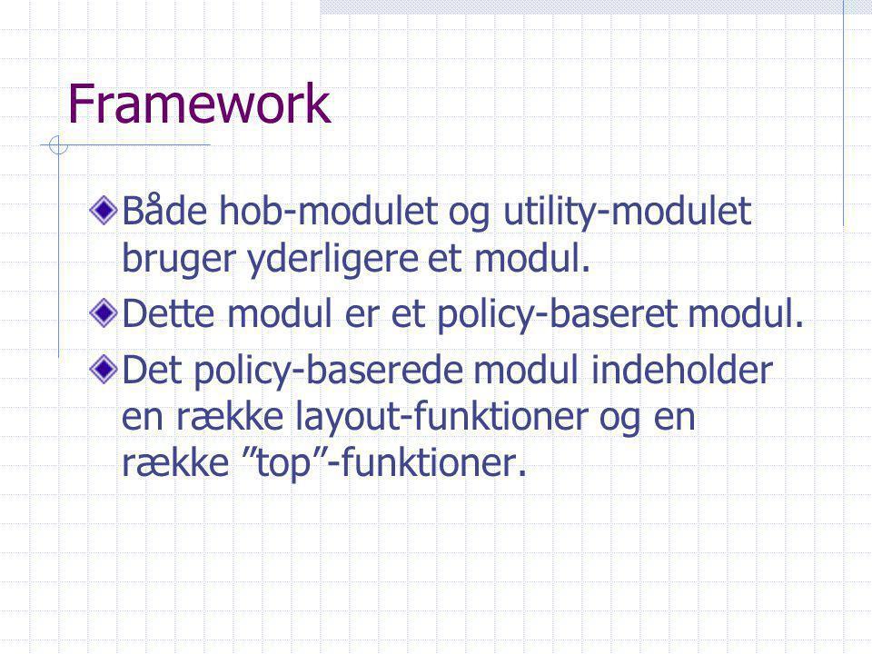 Framework Både hob-modulet og utility-modulet bruger yderligere et modul.