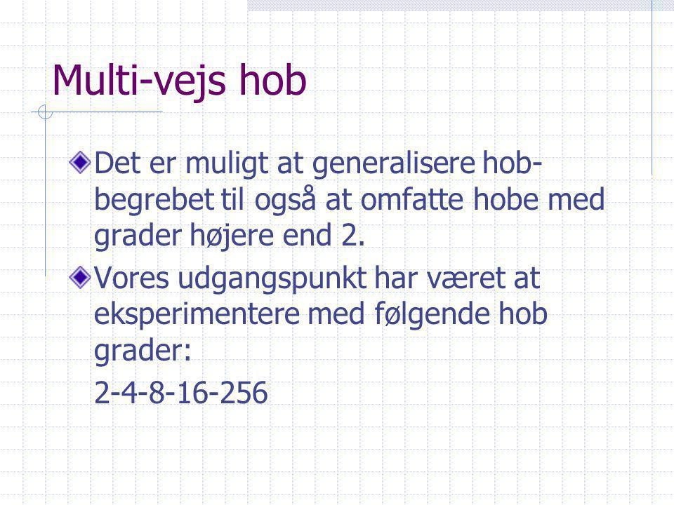 Multi-vejs hob Det er muligt at generalisere hob- begrebet til også at omfatte hobe med grader højere end 2.