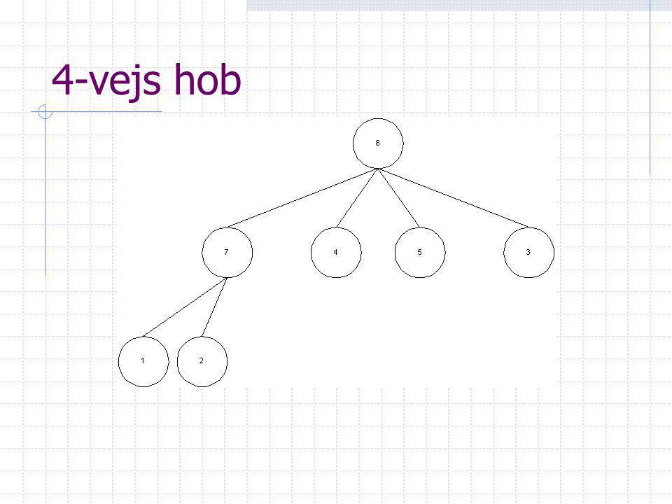 4-vejs hob