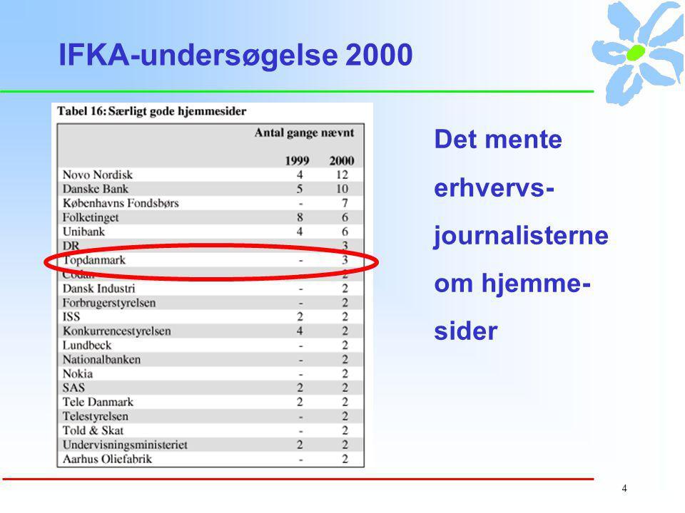 3 Børsen Informatik - undersøgelse