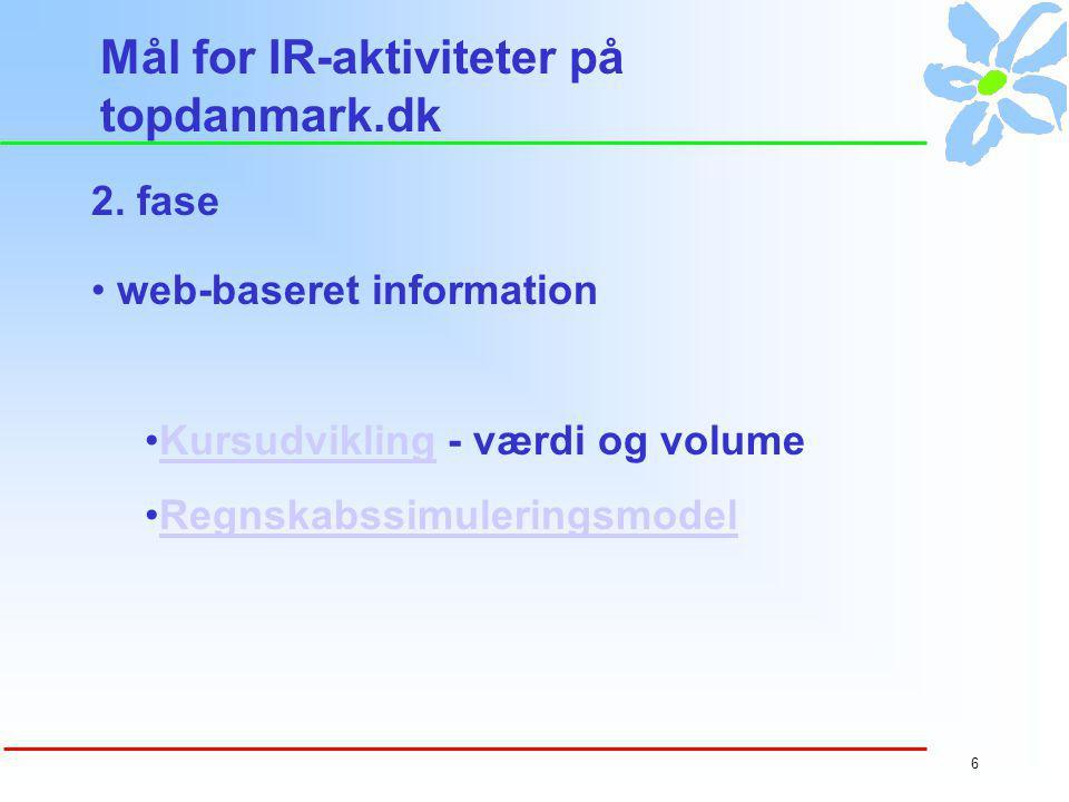 5 Mål for IR-aktiviteter på topdanmark.dk At al konventionel information også er tilgængelig elektronisk At informationen er hurtig og tilgængelig for alle hurtigt og på samme tid At topdanmark.dk fungerer som database for information om TopdanmarkTopdanmark 1.