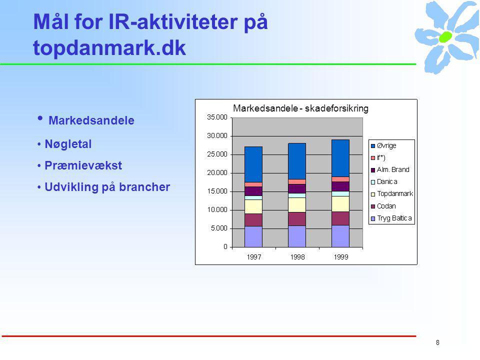 7 Mål for IR-aktiviteter på topdanmark.dk Opdeling af årsrapport i konventionel del og webbaseret del Herunder etablering af factbook Brancheoplysninger 3.