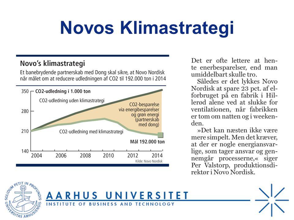 Novos Klimastrategi