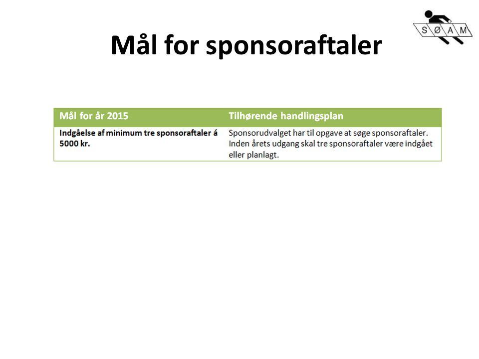 Mål for sponsoraftaler