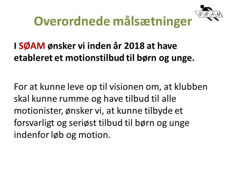 Overordnede målsætninger I SØAM ønsker vi inden år 2018 at have etableret et motionstilbud til børn og unge.