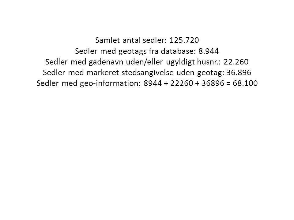 Samlet antal sedler: 125.720 Sedler med geotags fra database: 8.944 Sedler med gadenavn uden/eller ugyldigt husnr.: 22.260 Sedler med markeret stedsangivelse uden geotag: 36.896 Sedler med geo-information: 8944 + 22260 + 36896 = 68.100