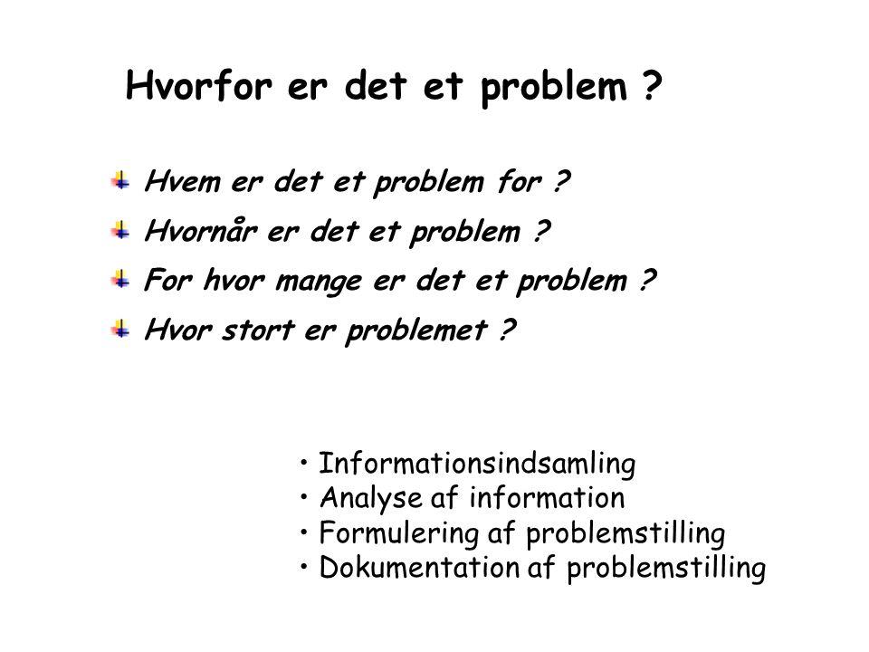 Hvem er det et problem for ? Hvornår er det et problem ? For hvor mange er det et problem ? Hvor stort er problemet ? Hvorfor er det et problem ? Info