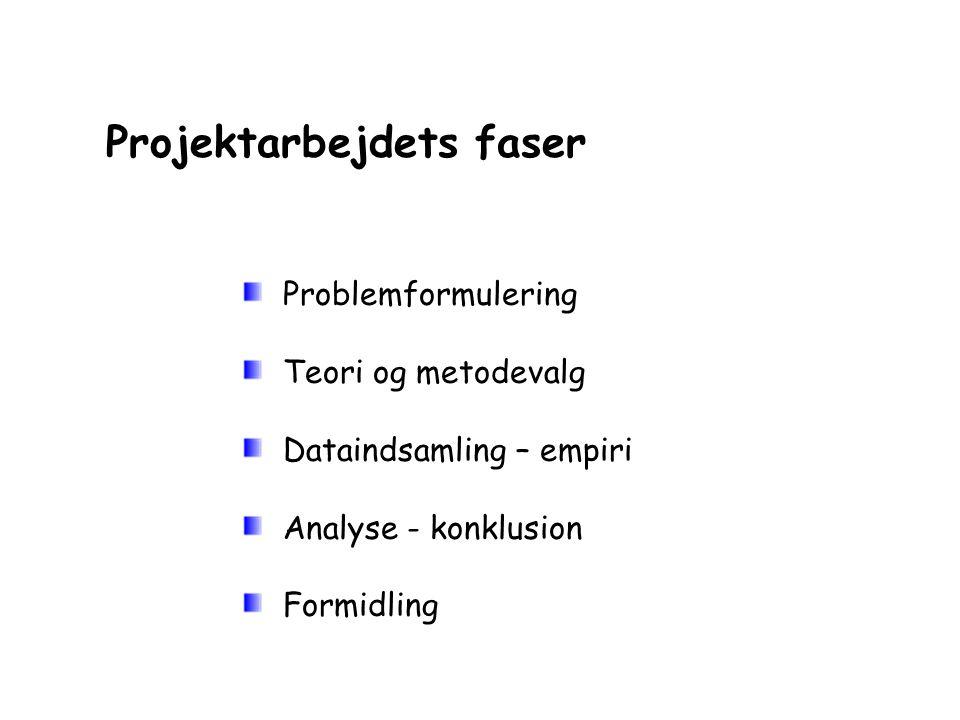 Projektarbejdets faser Problemformulering Teori og metodevalg Dataindsamling – empiri Analyse - konklusion Formidling