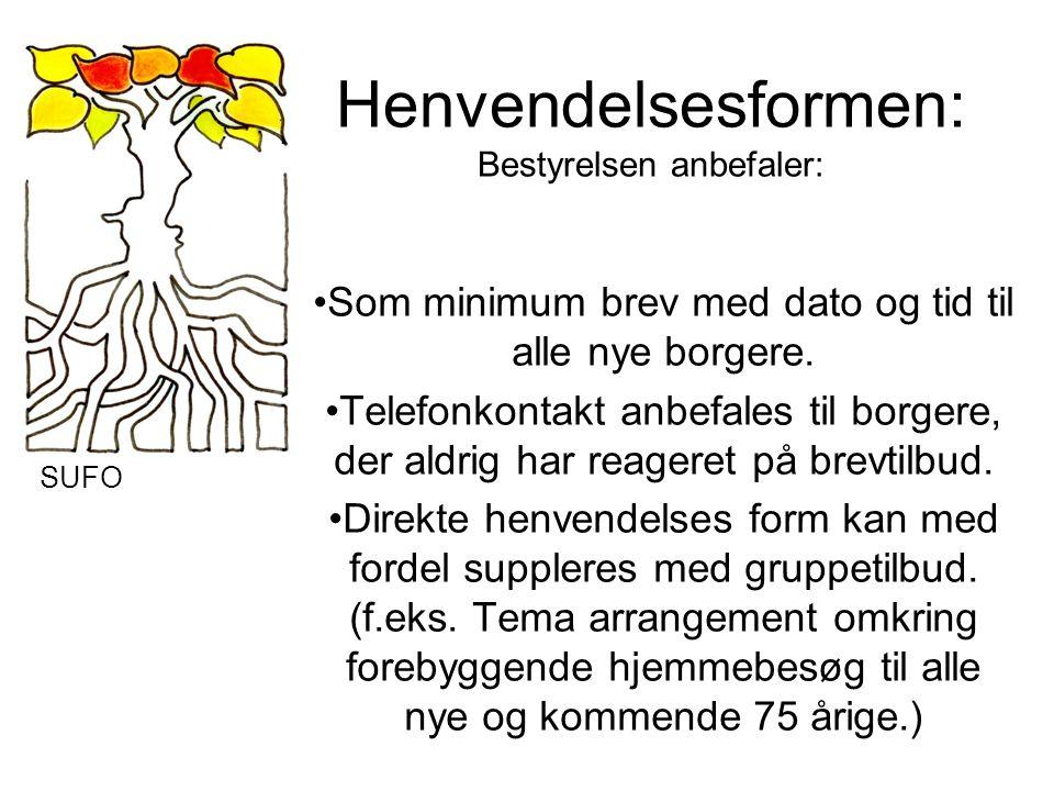 Henvendelsesformen: Bestyrelsen anbefaler: Som minimum brev med dato og tid til alle nye borgere.