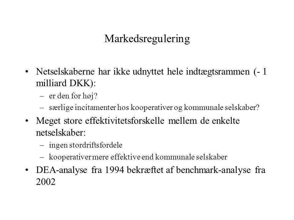 Markedsregulering Netselskaberne har ikke udnyttet hele indtægtsrammen (- 1 milliard DKK): –er den for høj.