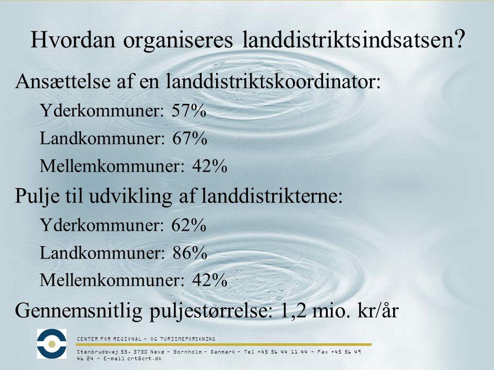 CENTER FOR REGIONAL - OG TURISMEFORSKNING Stenbrudsvej 55, 3730 Nexø - Bornholm - Danmark - Tel +45 56 44 11 44 - Fax +45 56 49 46 24 - E-mail crt@crt.dk Hvordan organiseres landdistriktsindsatsen .