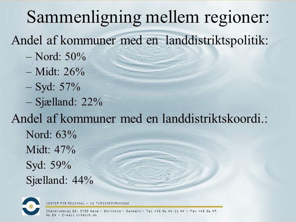 CENTER FOR REGIONAL - OG TURISMEFORSKNING Stenbrudsvej 55, 3730 Nexø - Bornholm - Danmark - Tel +45 56 44 11 44 - Fax +45 56 49 46 24 - E-mail crt@crt.dk Sammenligning mellem regioner: Andel af kommuner med en landdistriktspolitik: –Nord: 50% –Midt: 26% –Syd: 57% –Sjælland: 22% Andel af kommuner med en landdistriktskoordi.: Nord: 63% Midt: 47% Syd: 59% Sjælland: 44%