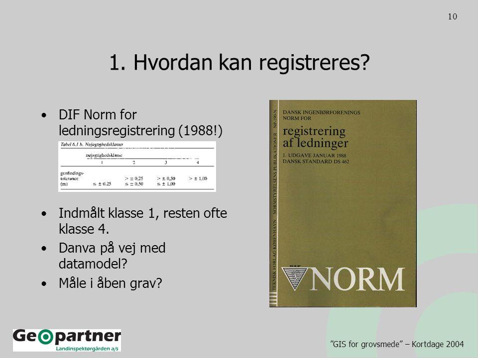 GIS for grovsmede – Kortdage 2004 10 1. Hvordan kan registreres.