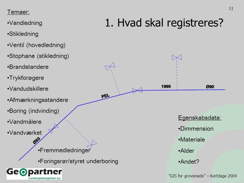 GIS for grovsmede – Kortdage 2004 11 1. Hvad skal registreres.