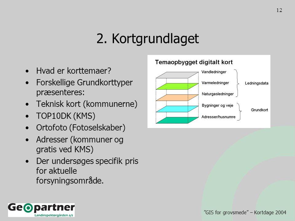 GIS for grovsmede – Kortdage 2004 12 2. Kortgrundlaget Hvad er korttemaer.