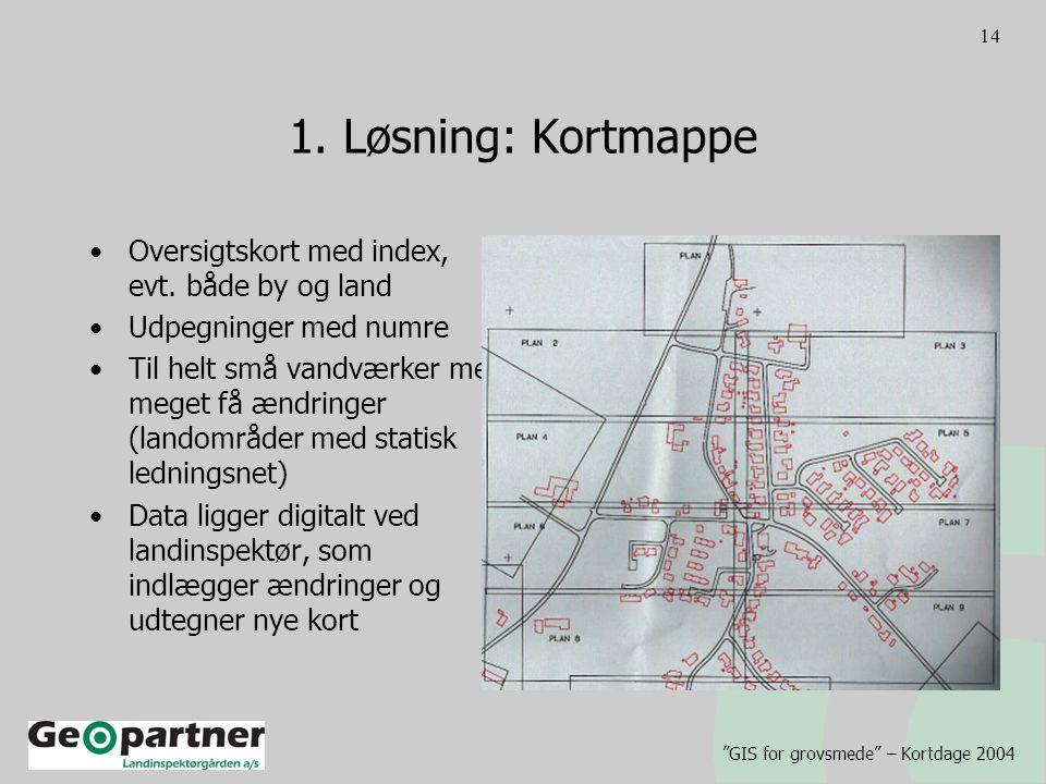 GIS for grovsmede – Kortdage 2004 14 1. Løsning: Kortmappe Oversigtskort med index, evt.