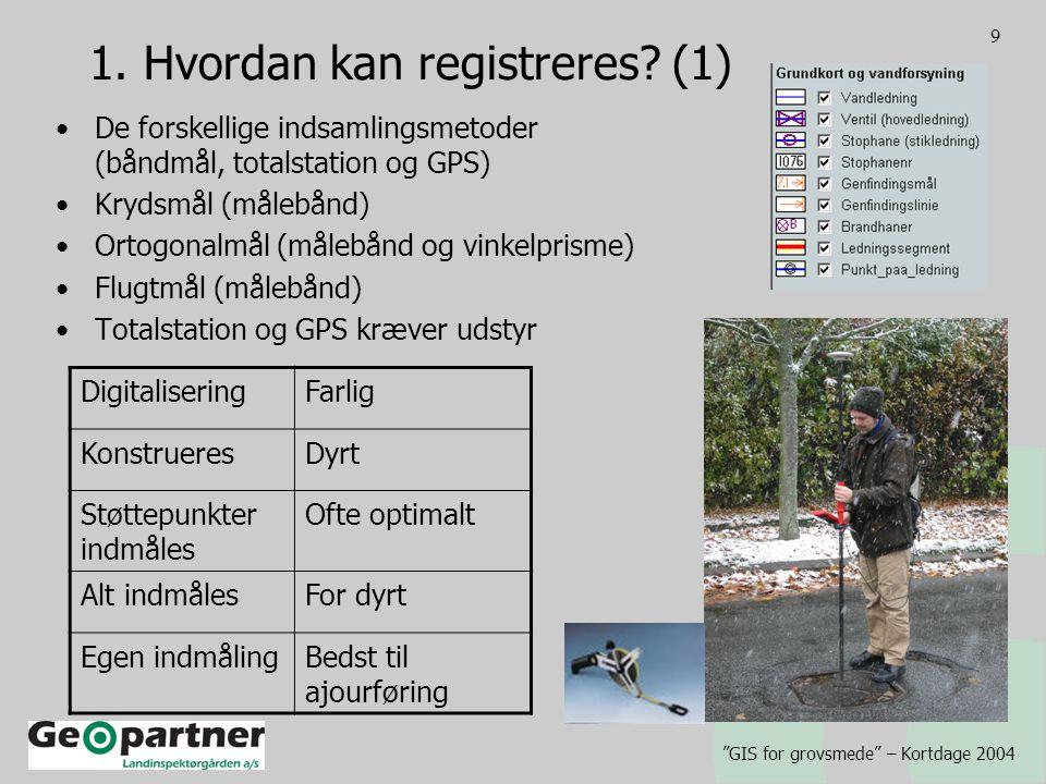 GIS for grovsmede – Kortdage 2004 9 1. Hvordan kan registreres.