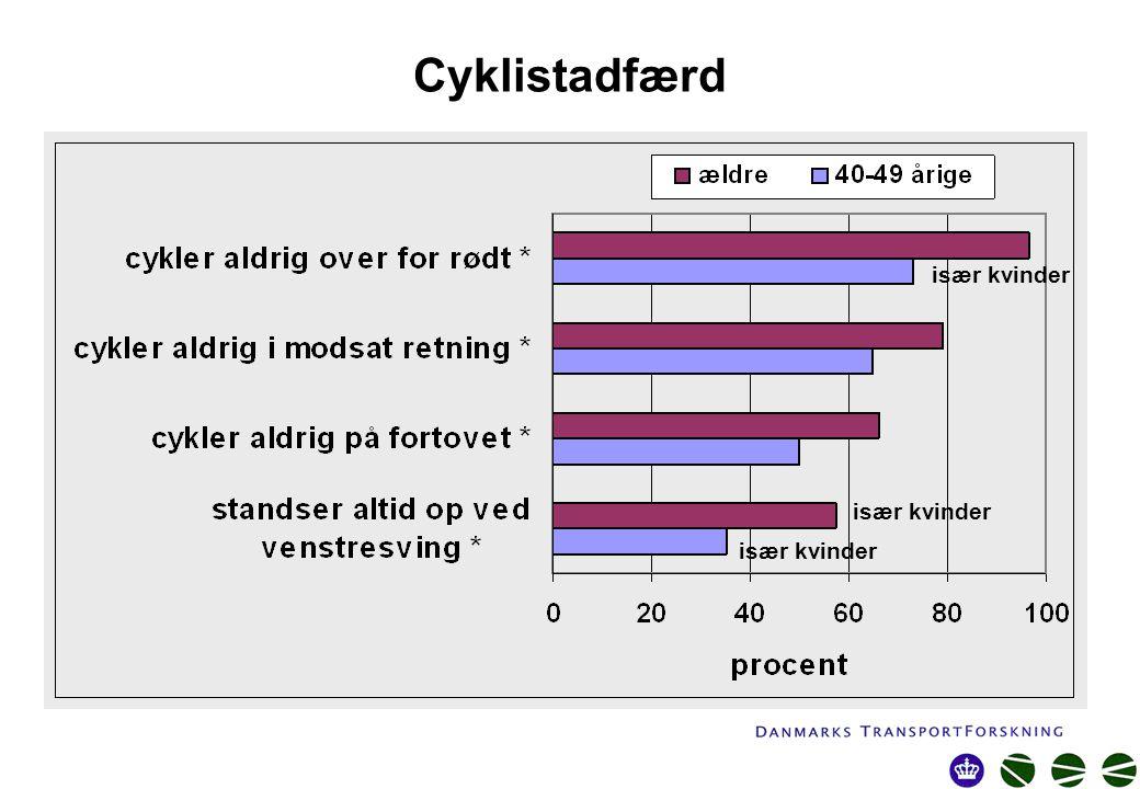 Cyklistadfærd især kvinder