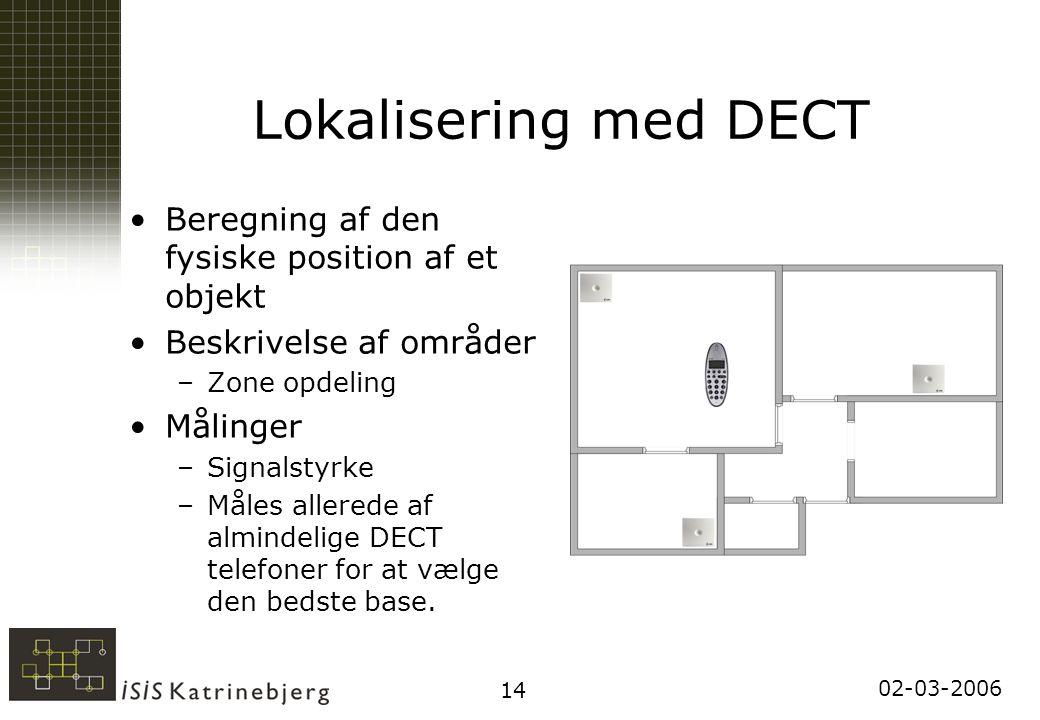 02-03-2006 14 Lokalisering med DECT Beregning af den fysiske position af et objekt Beskrivelse af områder –Zone opdeling Målinger –Signalstyrke –Måles allerede af almindelige DECT telefoner for at vælge den bedste base.