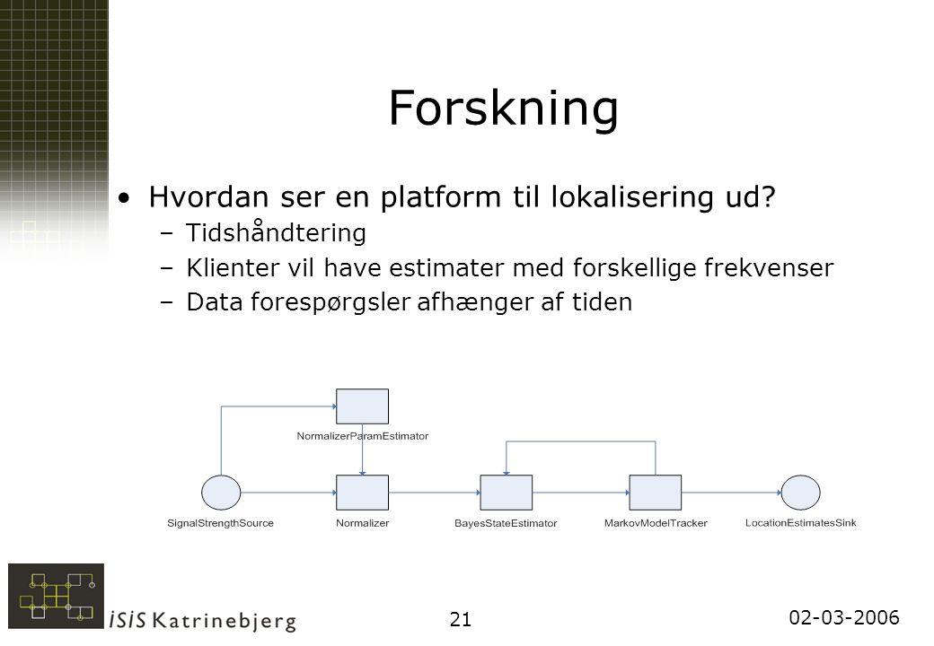 02-03-2006 21 Forskning Hvordan ser en platform til lokalisering ud.