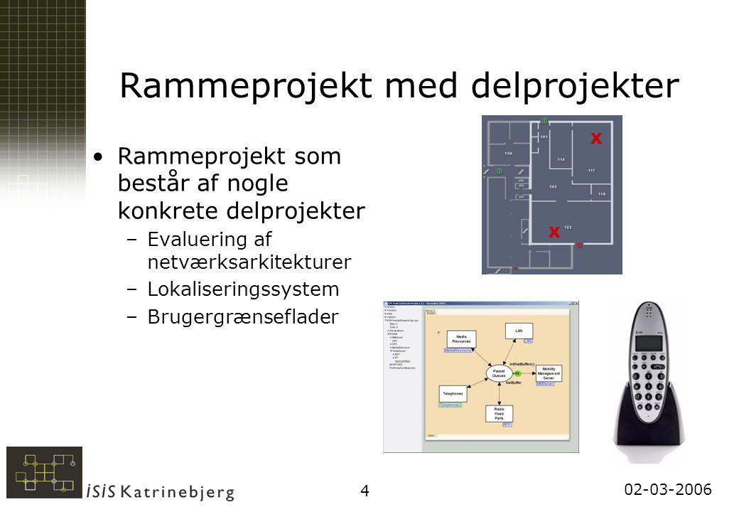 02-03-2006 4 Rammeprojekt med delprojekter Rammeprojekt som består af nogle konkrete delprojekter –Evaluering af netværksarkitekturer –Lokaliseringssystem –Brugergrænseflader X X