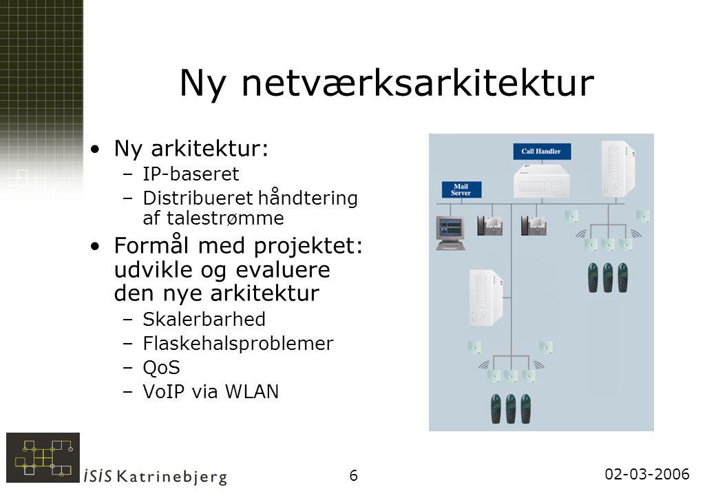 02-03-2006 6 Ny netværksarkitektur Ny arkitektur: –IP-baseret –Distribueret håndtering af talestrømme Formål med projektet: udvikle og evaluere den nye arkitektur –Skalerbarhed –Flaskehalsproblemer –QoS –VoIP via WLAN
