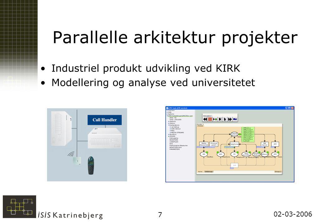 02-03-2006 7 Parallelle arkitektur projekter Industriel produkt udvikling ved KIRK Modellering og analyse ved universitetet