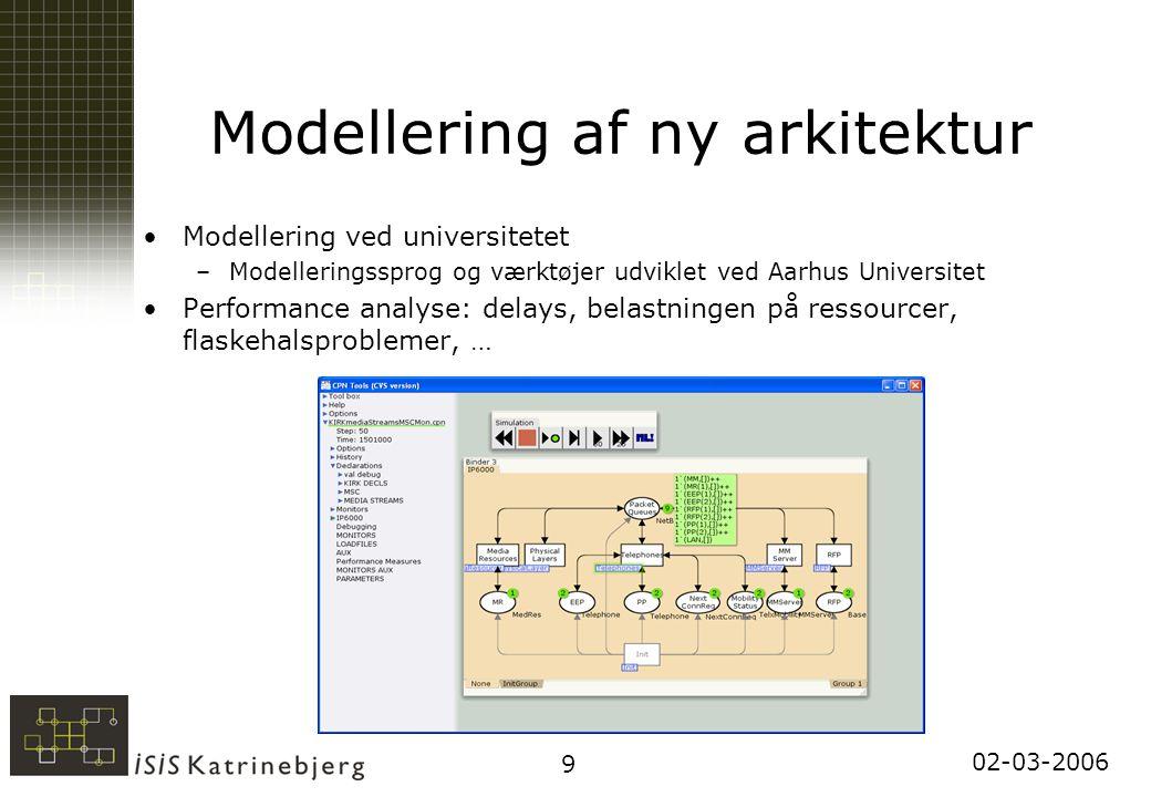 02-03-2006 9 Modellering af ny arkitektur Modellering ved universitetet –Modelleringssprog og værktøjer udviklet ved Aarhus Universitet Performance analyse: delays, belastningen på ressourcer, flaskehalsproblemer, …