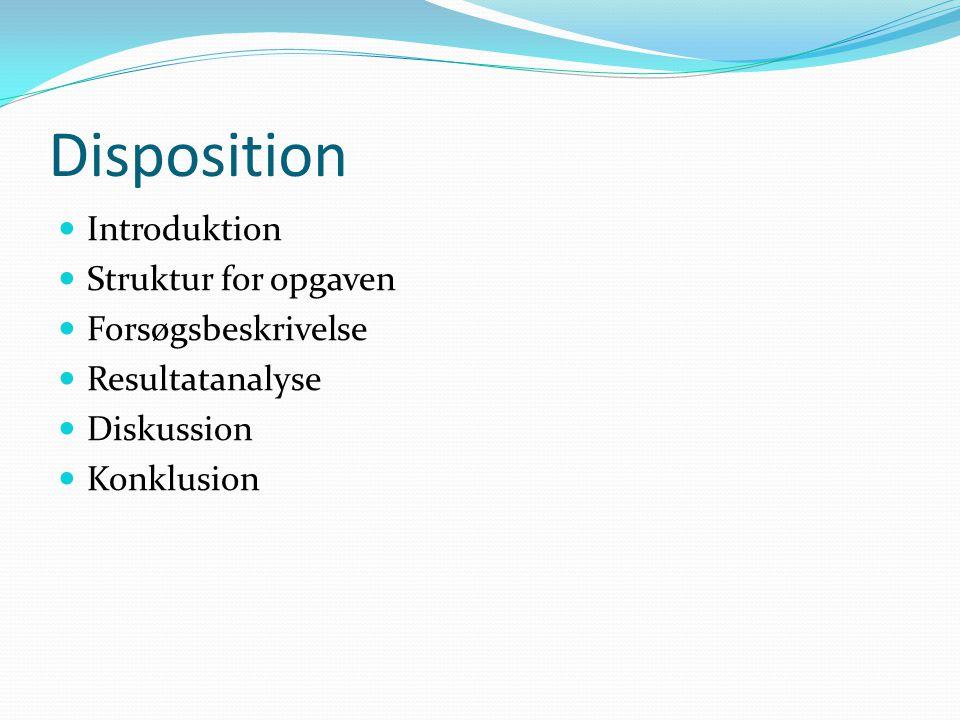 Disposition Introduktion Struktur for opgaven Forsøgsbeskrivelse Resultatanalyse Diskussion Konklusion