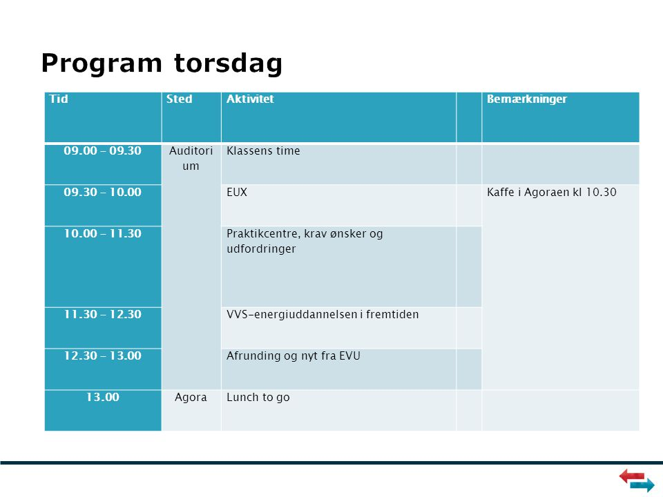 TidStedAktivitet Bemærkninger 09.00 – 09.30 Auditori um Klassens time 09.30 – 10.00EUX Kaffe i Agoraen kl 10.30 10.00 – 11.30 Praktikcentre, krav ønsker og udfordringer 11.30 – 12.30VVS-energiuddannelsen i fremtiden 12.30 – 13.00Afrunding og nyt fra EVU 13.00AgoraLunch to go