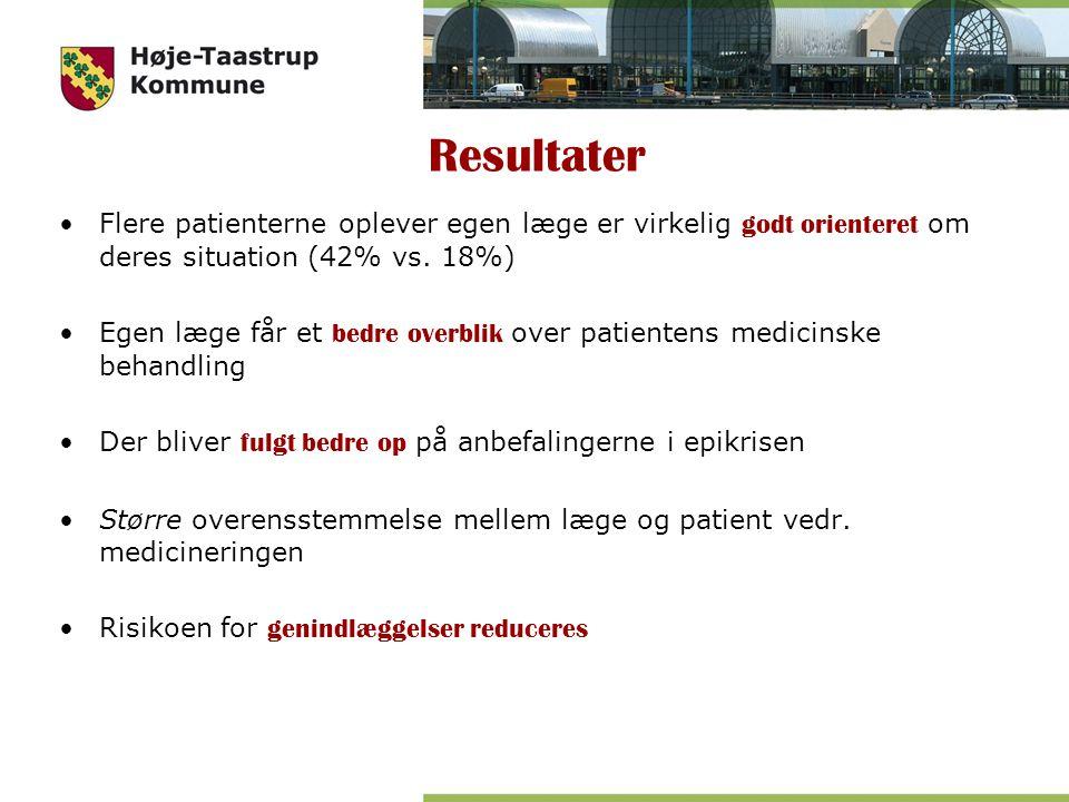 Resultater Flere patienterne oplever egen læge er virkelig godt orienteret om deres situation (42% vs.