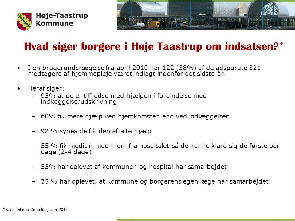 Hvad siger borgere i Høje Taastrup om indsatsen * I en brugerundersøgelse fra april 2010 har 122 (38%) af de adspurgte 321 modtagere af hjemmepleje været indlagt indenfor det sidste år.