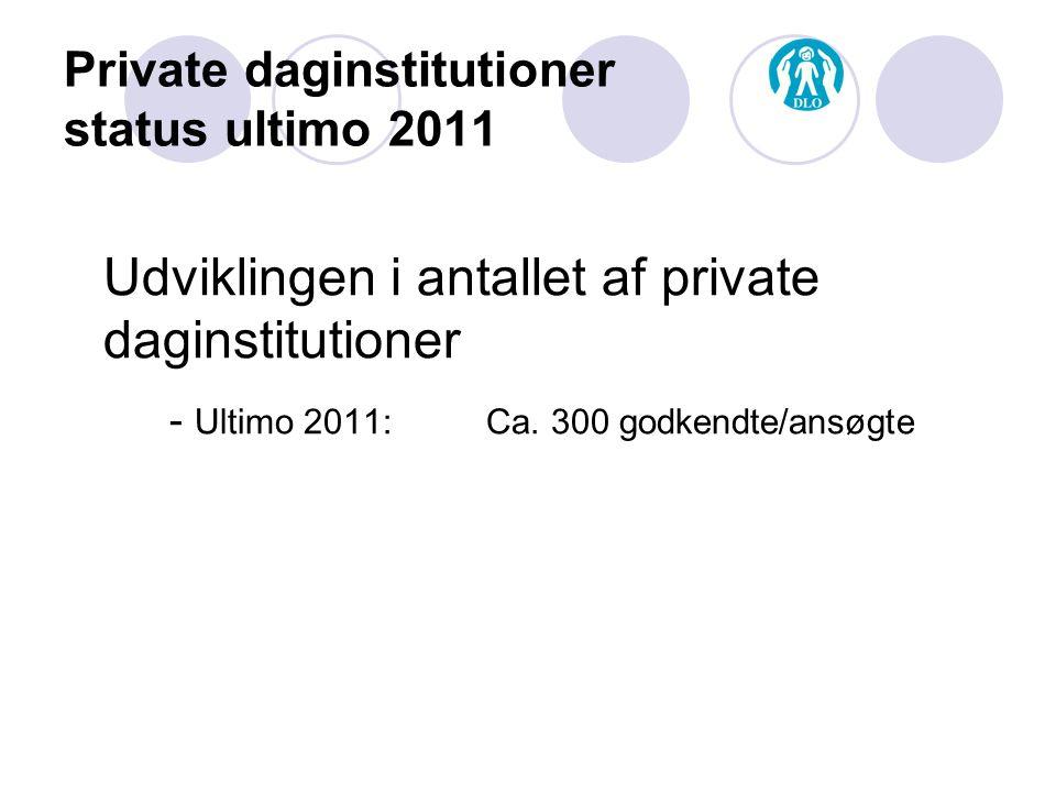 Private daginstitutioner status ultimo 2011 Udviklingen i antallet af private daginstitutioner - Ultimo 2011: Ca.