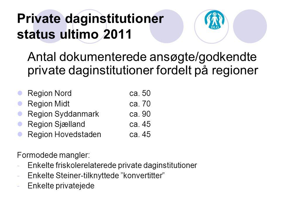 Private daginstitutioner status ultimo 2011 Antal dokumenterede ansøgte/godkendte private daginstitutioner fordelt på regioner Region Nordca.