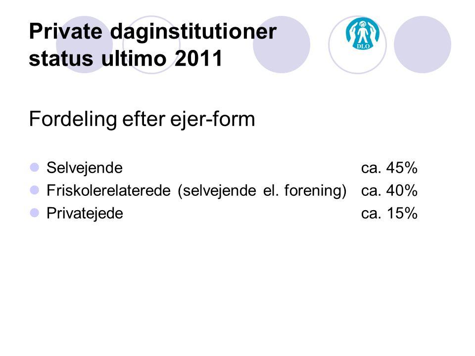 Private daginstitutioner status ultimo 2011 Fordeling efter ejer-form Selvejendeca.