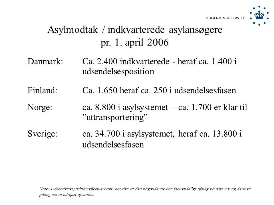 Asylmodtak / indkvarterede asylansøgere pr. 1. april 2006 Danmark:Ca.