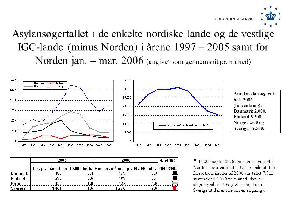 Asylansøgertallet i de enkelte nordiske lande og de vestlige IGC-lande (minus Norden) i årene 1997 – 2005 samt for Norden jan.