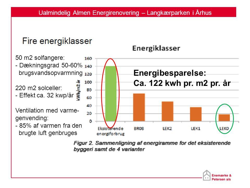 Ualmindelig Almen Energirenovering – Langkærparken i Århus Energibesparelse: Ca.