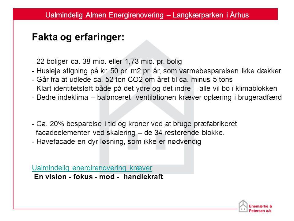 Ualmindelig Almen Energirenovering – Langkærparken i Århus Fakta og erfaringer: - 22 boliger ca.