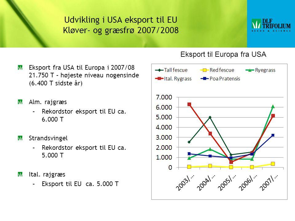 Eksport fra USA til Europa i 2007/08 21.750 T – højeste niveau nogensinde (6.400 T sidste år) Alm.